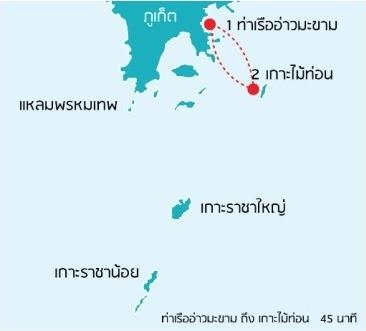 Program Maiton sailing yacht Pro B