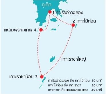 Program tour Dolphin Quest